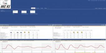 Meteorologische Messgeräte  Meteomedia Lufft Weathercockpit